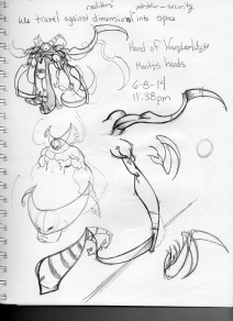 Hand of Wanderlust Doodle